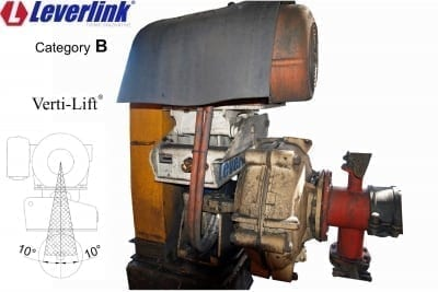 LEVERLINK-CVVL-Series-Motor-Base-LEVERLINK-Rubber-Suspension-Units-Quarry-Slurry-pumps-Iron-Ore-2