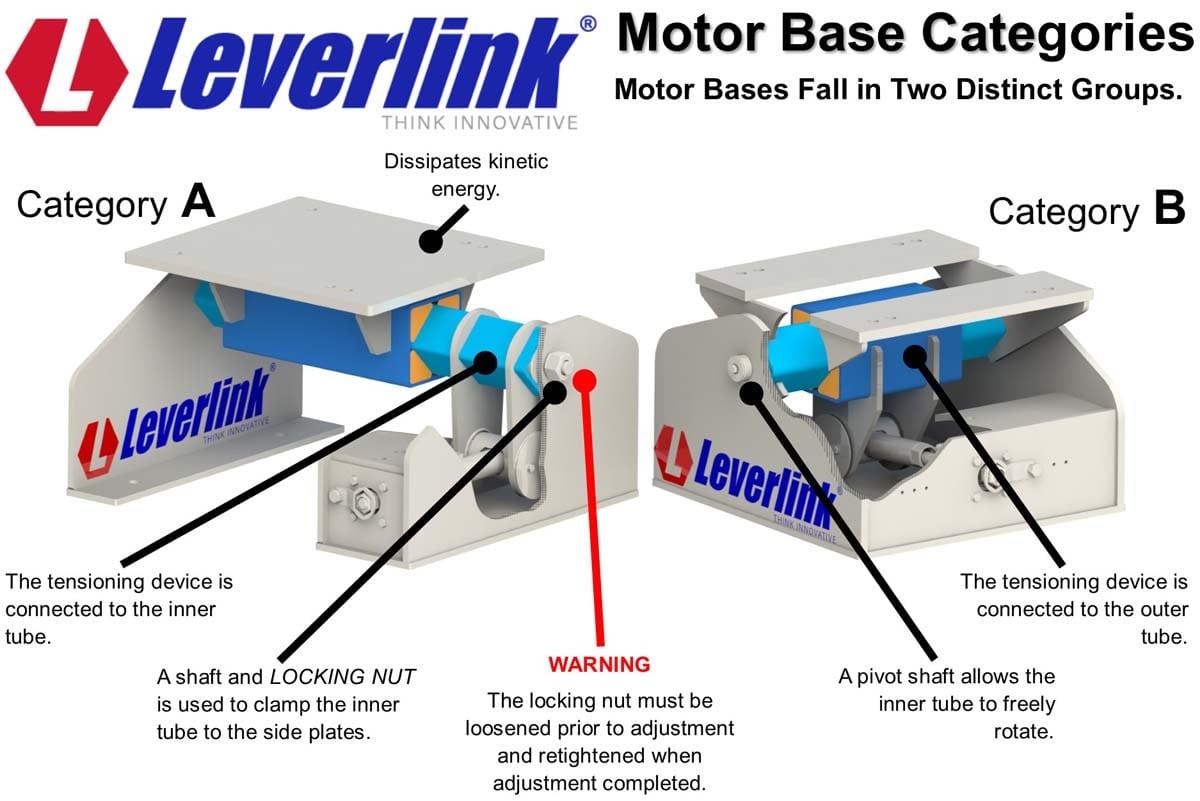 Motor Bases | Leverlink Motor Bases | Australia | Rubber