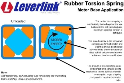 Rubber torsion spring for a motor base